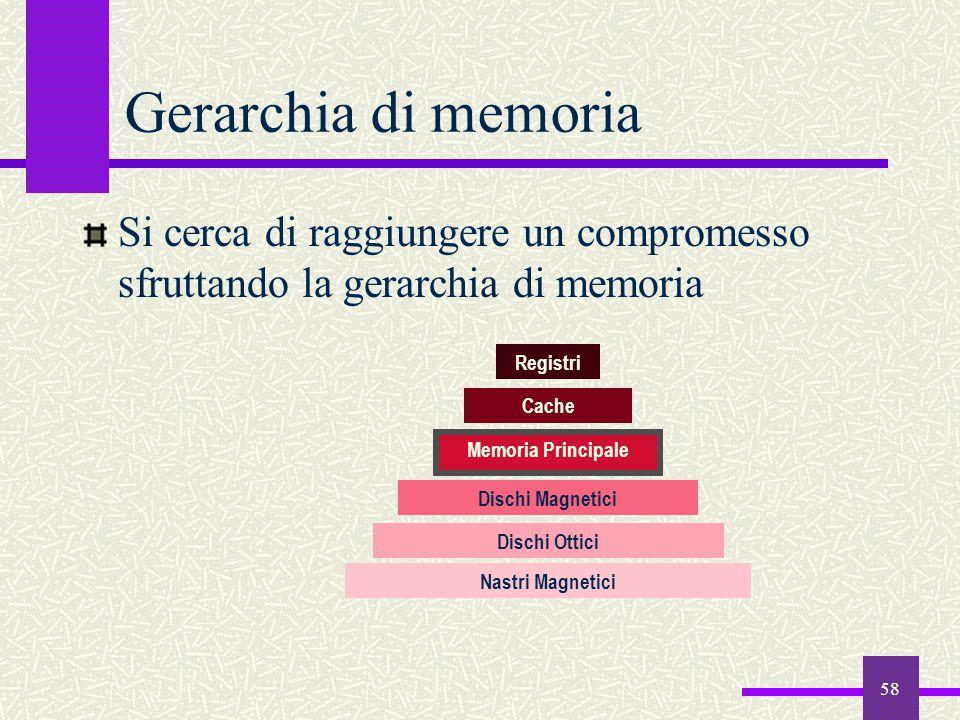 58 Gerarchia di memoria Si cerca di raggiungere un compromesso sfruttando la gerarchia di memoria Registri Cache Memoria Principale Dischi Magnetici D