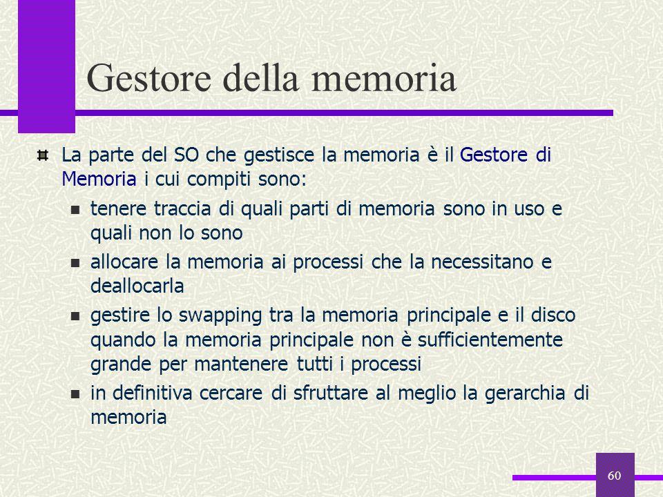 60 Gestore della memoria La parte del SO che gestisce la memoria è il Gestore di Memoria i cui compiti sono: tenere traccia di quali parti di memoria