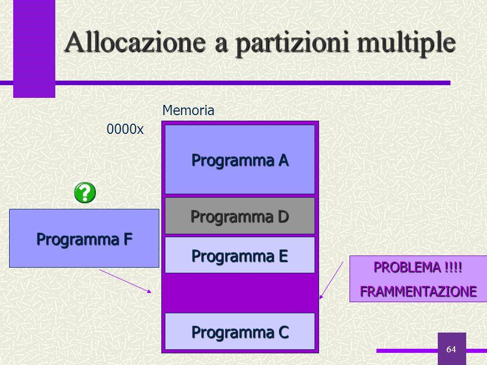64 Programma A Programma E Memoria 0000x Programma D Programma C Programma F PROBLEMA !!!! FRAMMENTAZIONE Allocazione a partizioni multiple