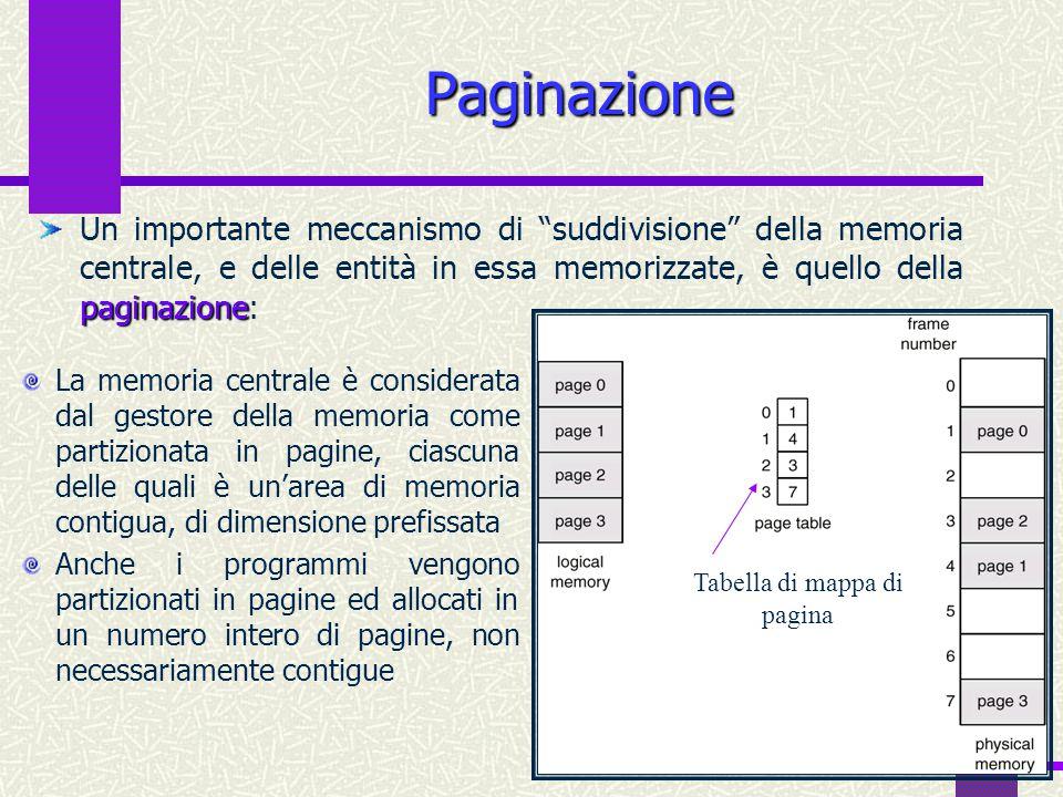 65 Paginazione La memoria centrale è considerata dal gestore della memoria come partizionata in pagine, ciascuna delle quali è un'area di memoria cont
