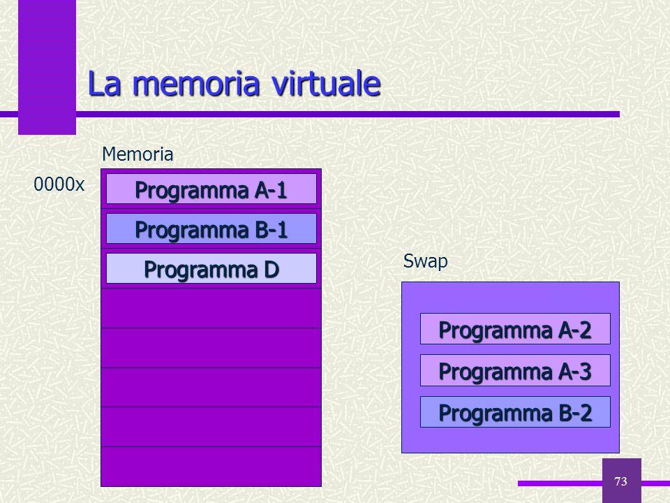 73 Programma D Memoria 0000x Programma A-1 Programma B-1 Programma A-2 Programma A-3 Programma B-2 Swap La memoria virtuale