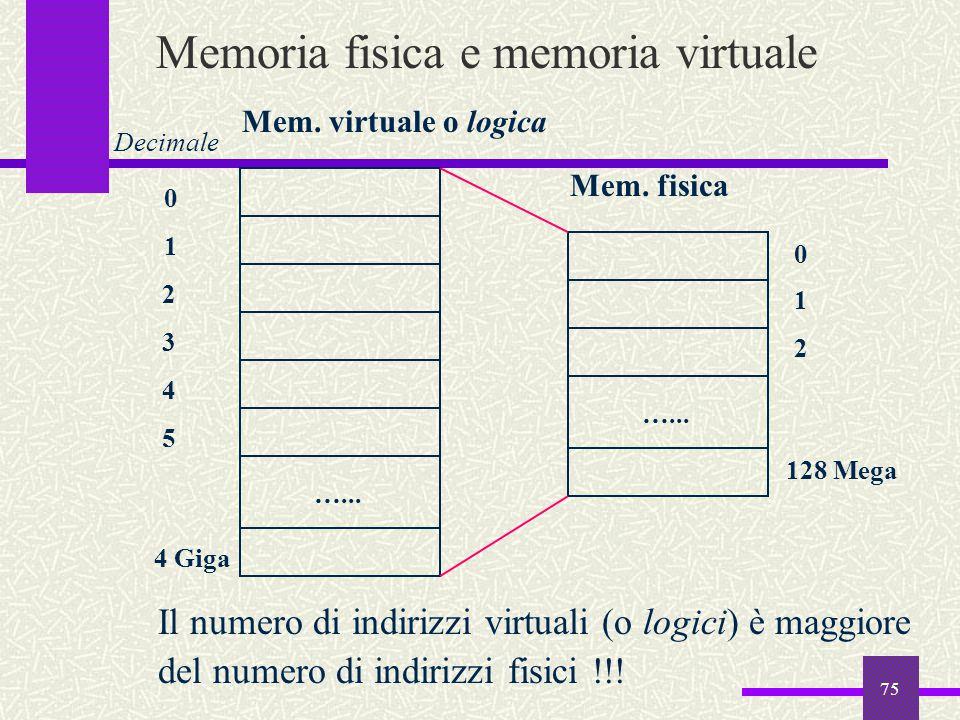 75 Memoria fisica e memoria virtuale …... 0 1 2 3 4 5 Decimale Mem. virtuale o logica 4 Giga …... Mem. fisica 0 1 2 128 Mega Il numero di indirizzi vi