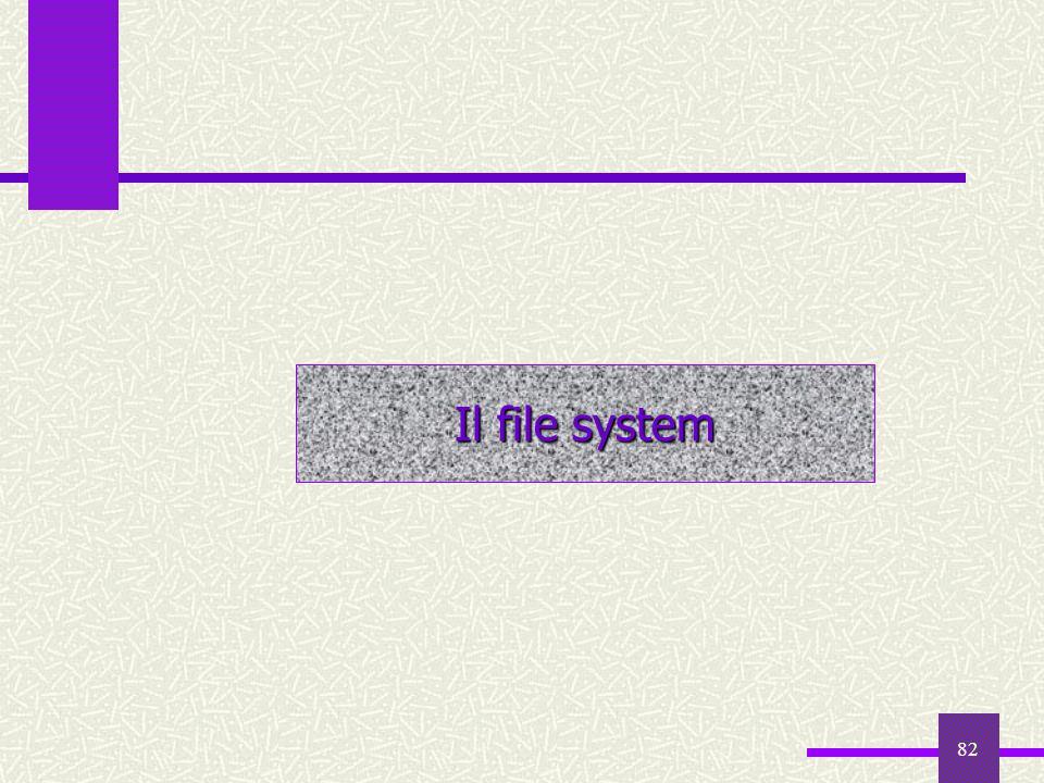 82 Il file system