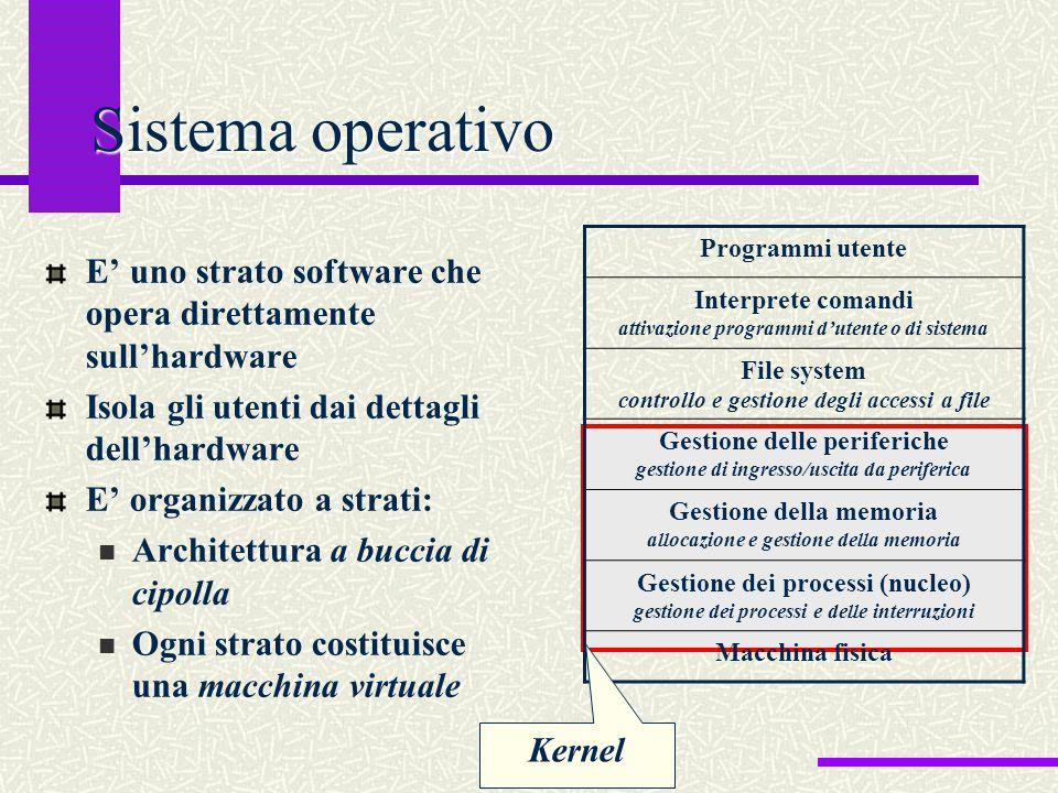 Sistema operativo E' uno strato software che opera direttamente sull'hardware Isola gli utenti dai dettagli dell'hardware E' organizzato a strati: Arc