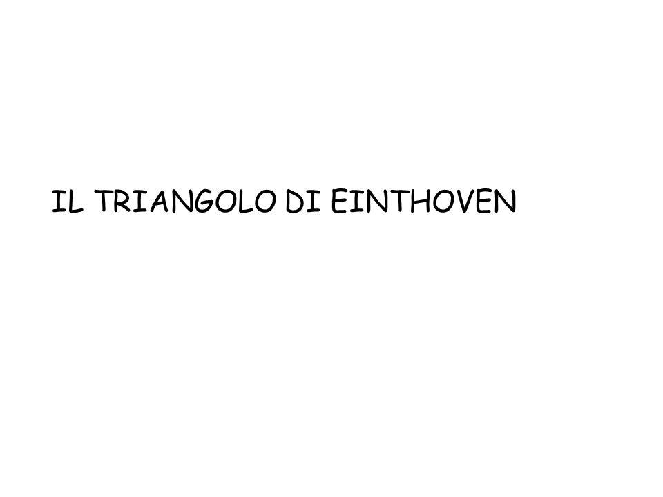 IL TRIANGOLO DI EINTHOVEN