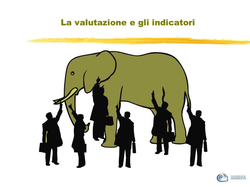 La valutazione e gli indicatori