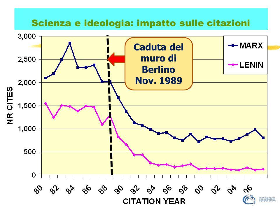Scienza e ideologia: impatto sulle citazioni Caduta del muro di Berlino Nov. 1989