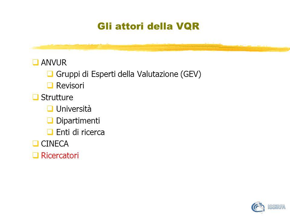 Gli attori della VQR  ANVUR  Gruppi di Esperti della Valutazione (GEV)  Revisori  Strutture  Università  Dipartimenti  Enti di ricerca  CINECA  Ricercatori