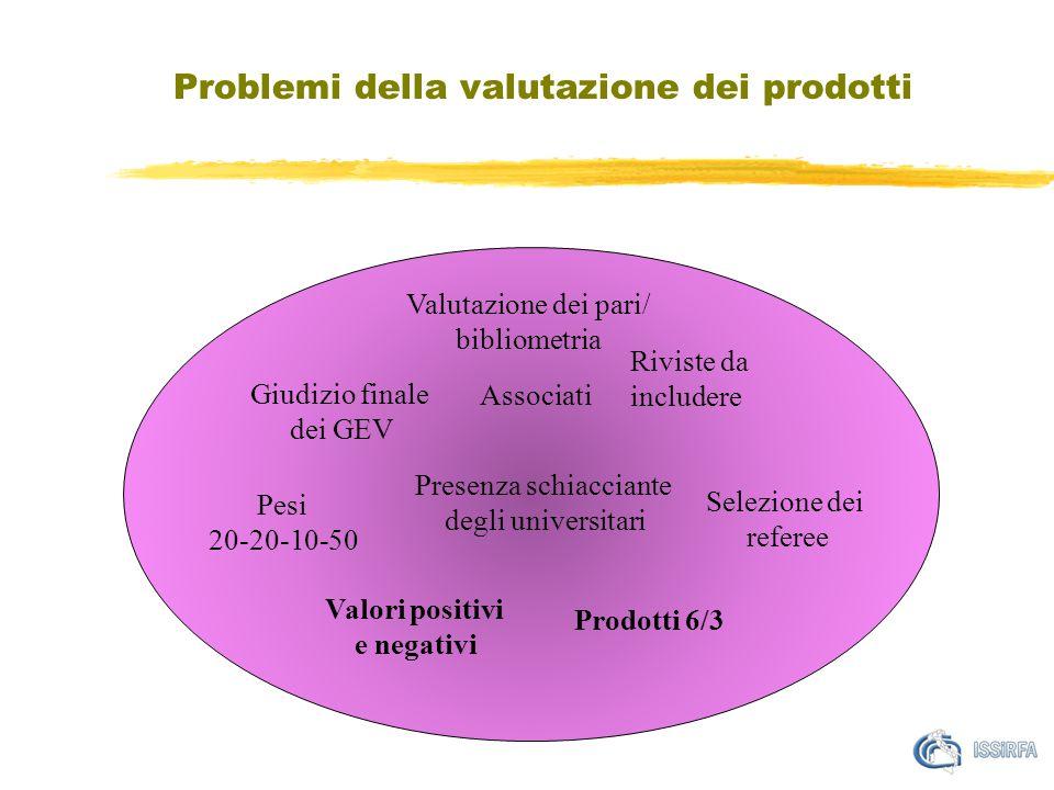 Problemi della valutazione dei prodotti Valutazione dei pari/ bibliometria Riviste da includere Pesi 20-20-10-50 Valori positivi e negativi Prodotti 6