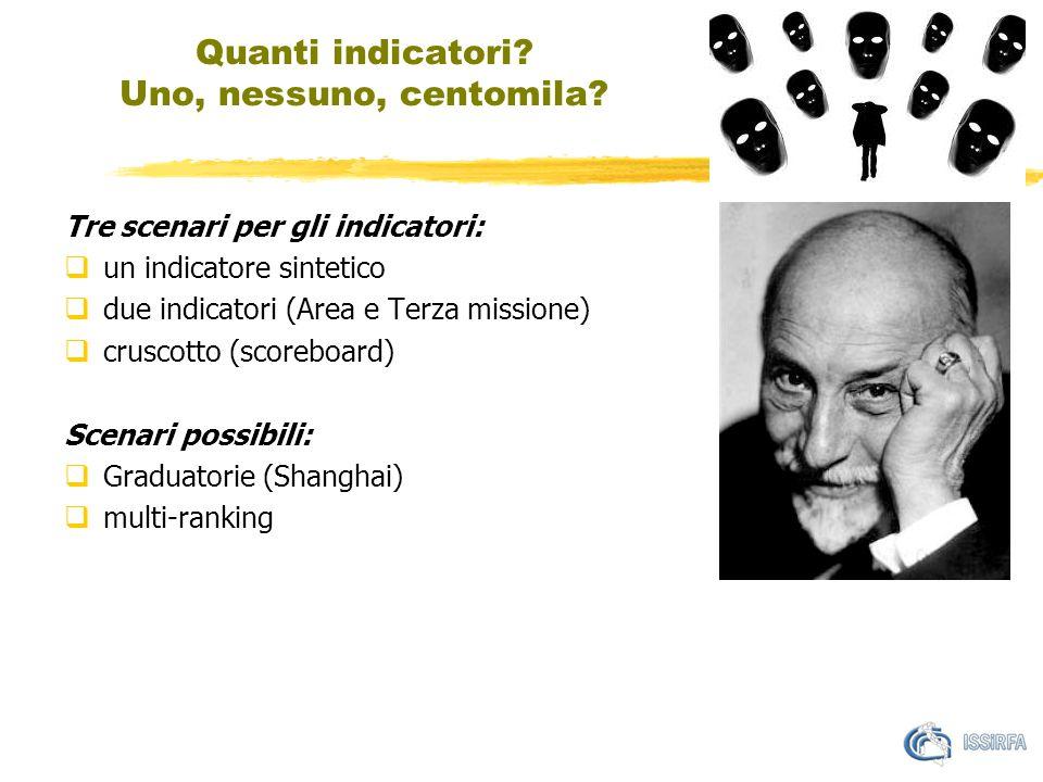 Quanti indicatori? Uno, nessuno, centomila? Tre scenari per gli indicatori:  un indicatore sintetico  due indicatori (Area e Terza missione)  crusc