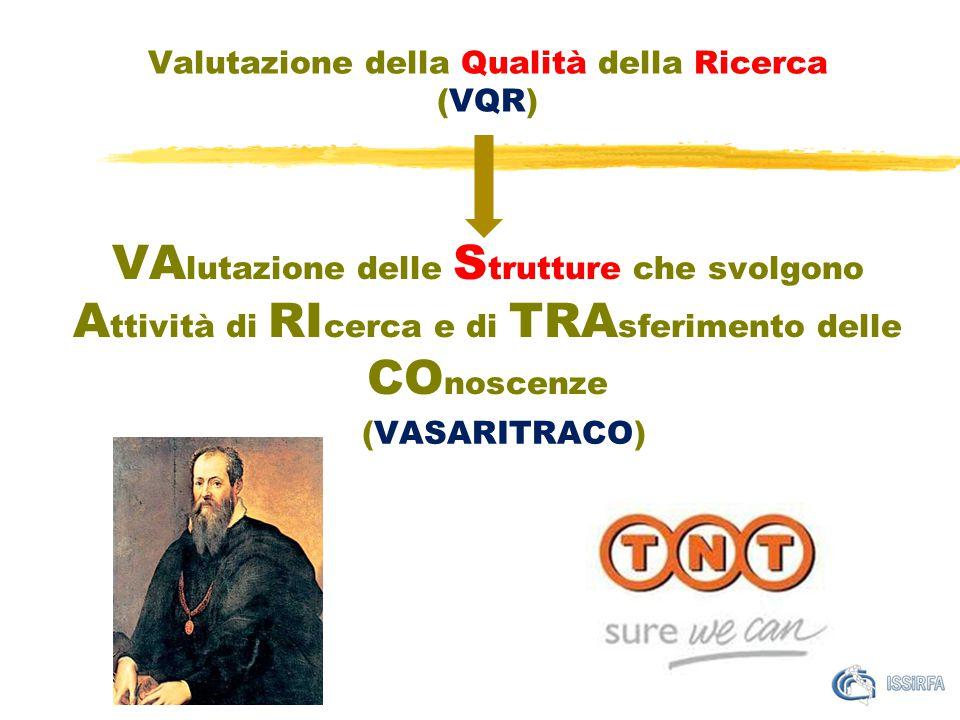 VA lutazione delle S trutture che svolgono A ttività di RI cerca e di TRA sferimento delle CO noscenze Valutazione della Qualità della Ricerca (VQR) (VASARITRACO)