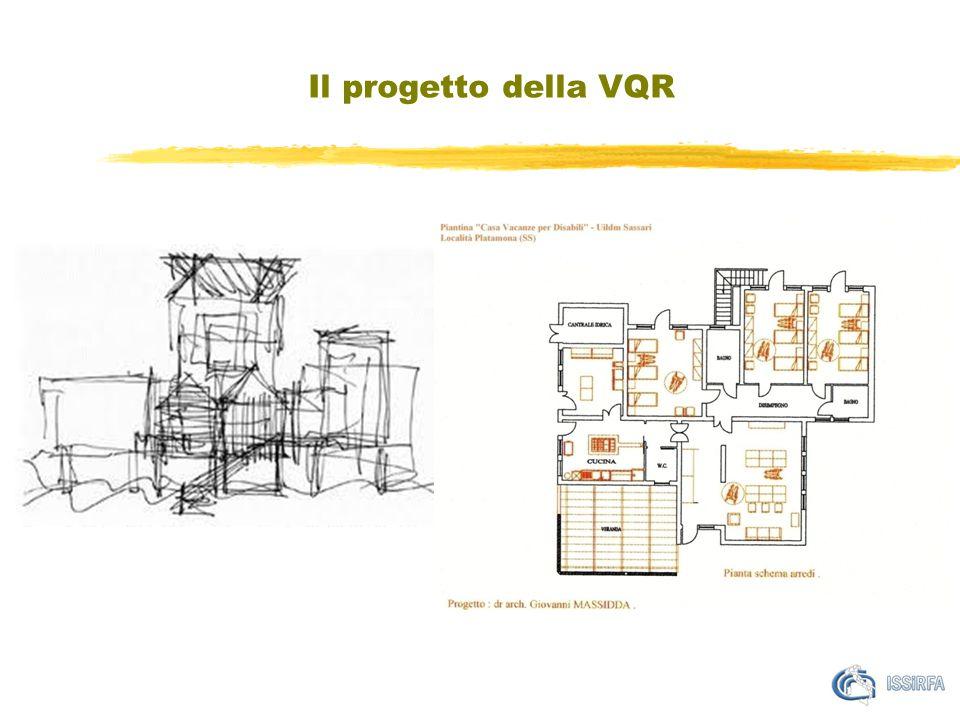 Il progetto della VQR