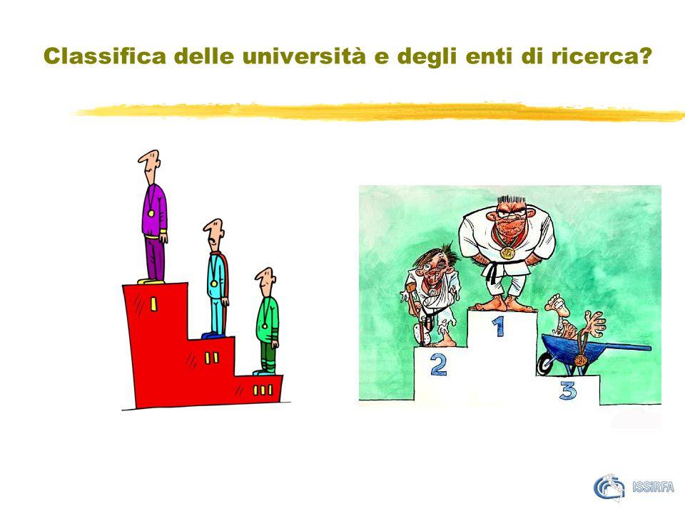 Classifica delle università e degli enti di ricerca?