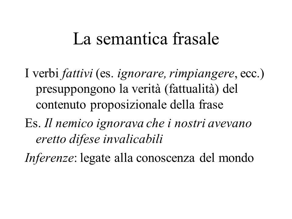 La semantica frasale I verbi fattivi (es. ignorare, rimpiangere, ecc.) presuppongono la verità (fattualità) del contenuto proposizionale della frase E