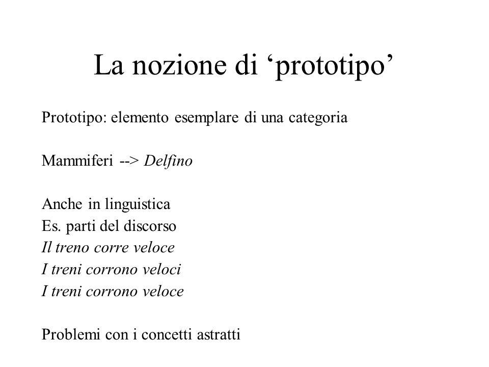 La nozione di 'prototipo' Prototipo: elemento esemplare di una categoria Mammiferi --> Delfino Anche in linguistica Es. parti del discorso Il treno co