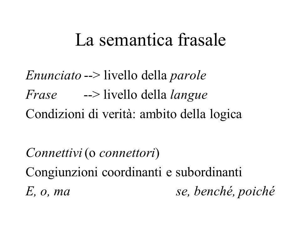 La semantica frasale Enunciato --> livello della parole Frase --> livello della langue Condizioni di verità: ambito della logica Connettivi (o connett