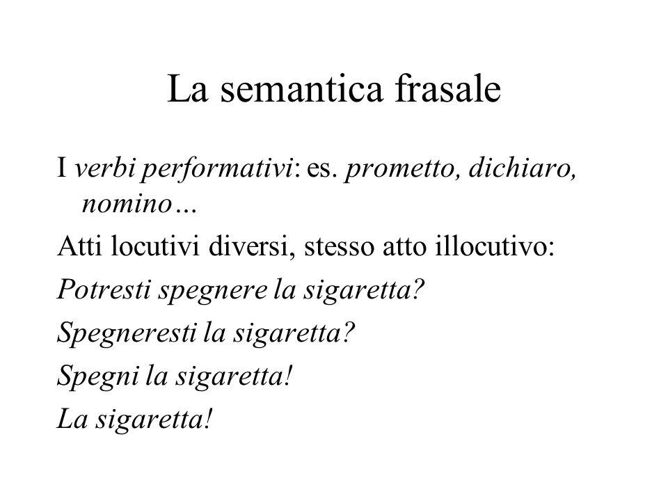 La semantica frasale I verbi performativi: es. prometto, dichiaro, nomino… Atti locutivi diversi, stesso atto illocutivo: Potresti spegnere la sigaret
