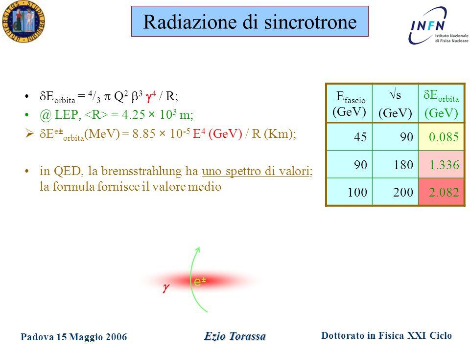 Dottorato in Fisica XXI Ciclo Padova 15 Maggio 2006 Ezio Torassa  E orbita = 4 / 3  Q 2  3  4 / R; @ LEP, = 4.25 × 10 3 m;   E e± orbita (MeV) = 8.85 × 10 -5 E 4 (GeV) / R (Km); in QED, la bremsstrahlung ha uno spettro di valori; la formula fornisce il valore medio E fascio (GeV)  s (GeV)  E orbita (GeV) 45900.085 901801.336 1002002.082 e±e±  Radiazione di sincrotrone