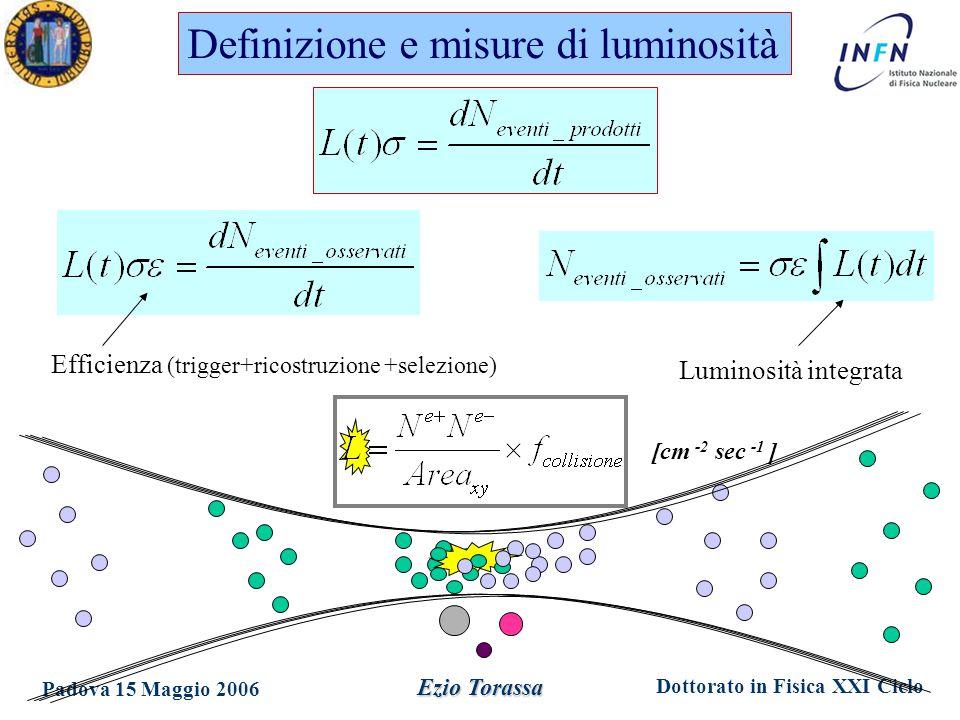 Dottorato in Fisica XXI Ciclo Padova 15 Maggio 2006 Ezio Torassa Definizione e misure di luminosità Luminosità integrata Efficienza (trigger+ricostruzione +selezione) [cm -2 sec -1 ]