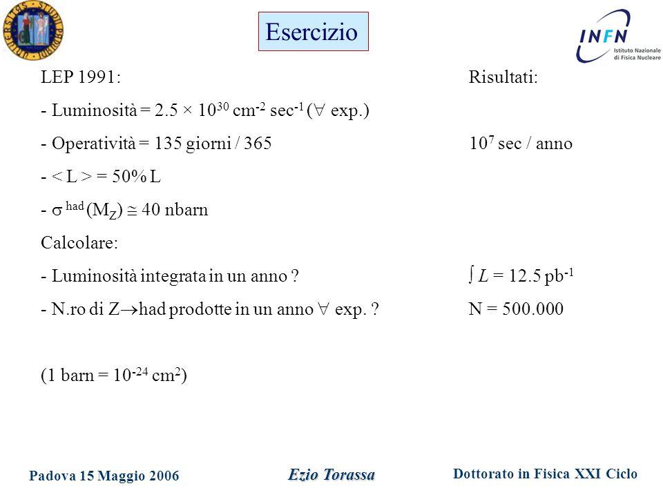 Dottorato in Fisica XXI Ciclo Padova 15 Maggio 2006 Ezio Torassa LEP 1991: - Luminosità = 2.5 × 10 30 cm -2 sec -1 (  exp.) - Operatività = 135 giorni / 365 - = 50% L -  had (M Z )  40 nbarn Calcolare: - Luminosità integrata in un anno .