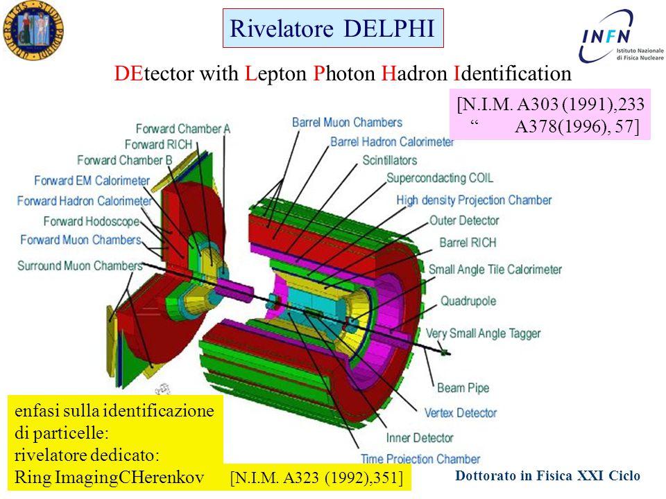 Dottorato in Fisica XXI Ciclo Padova 15 Maggio 2006 Ezio Torassa DEtector with Lepton Photon Hadron Identification enfasi sulla identificazione di particelle: rivelatore dedicato: Ring ImagingCHerenkov [N.I.M.