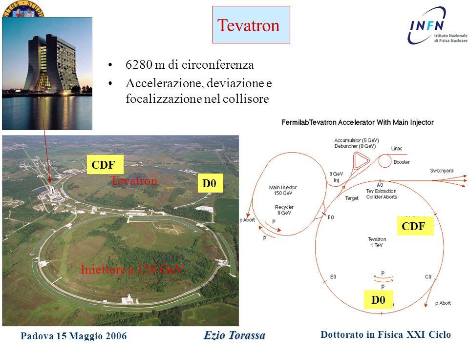 Dottorato in Fisica XXI Ciclo Padova 15 Maggio 2006 Ezio Torassa Tevatron Iniettore a 150 GeV D0 Tevatron CDF D0 CDF 6280 m di circonferenza Accelerazione, deviazione e focalizzazione nel collisore