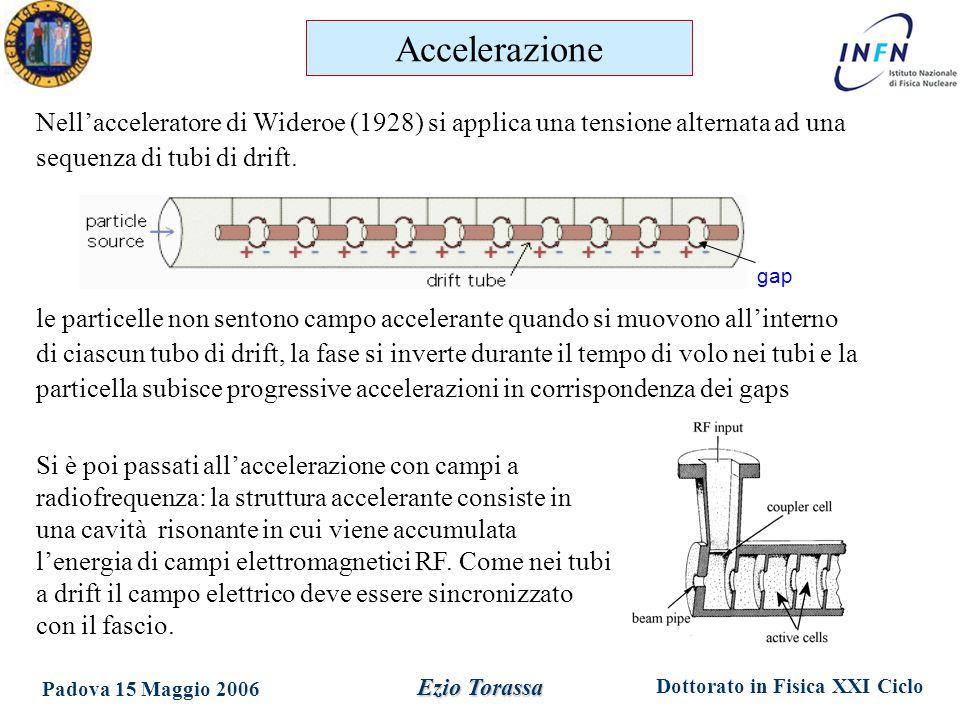 Dottorato in Fisica XXI Ciclo Padova 15 Maggio 2006 Ezio Torassa Accelerazione Nell'acceleratore di Wideroe (1928) si applica una tensione alternata ad una sequenza di tubi di drift.
