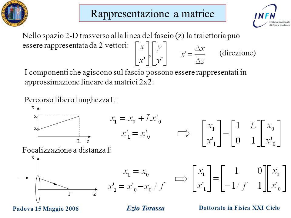 Dottorato in Fisica XXI Ciclo Padova 15 Maggio 2006 Ezio Torassa Rappresentazione a matrice Nello spazio 2-D trasverso alla linea del fascio (z) la traiettoria può essere rappresentata da 2 vettori: I componenti che agiscono sul fascio possono essere rappresentati in approssimazione lineare da matrici 2x2: Percorso libero lunghezza L: Focalizzazione a distanza f: z x x1x1 x0x0 L zf x (direzione)