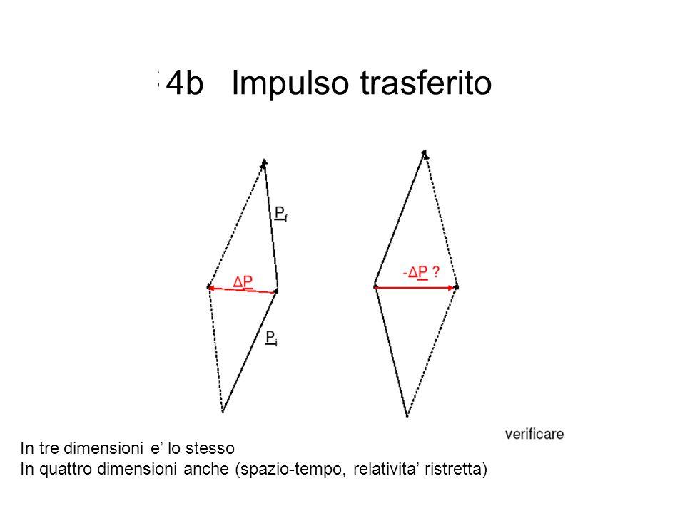 In tre dimensioni e' lo stesso In quattro dimensioni anche (spazio-tempo, relativita' ristretta) Impulso trasferito4b