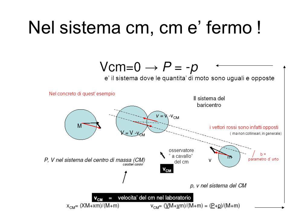 Nel sistema cm, cm e' fermo .