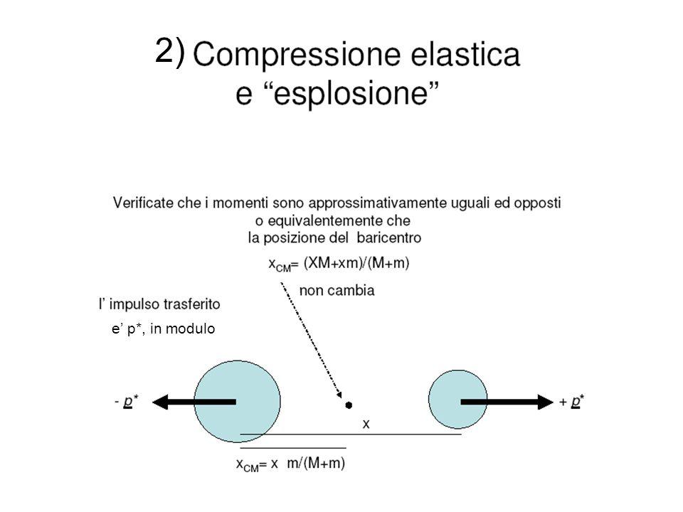 e' p*, in modulo 2)