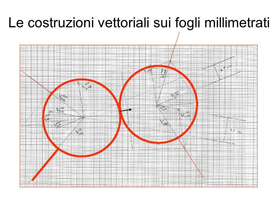 Le costruzioni vettoriali sui fogli millimetrati