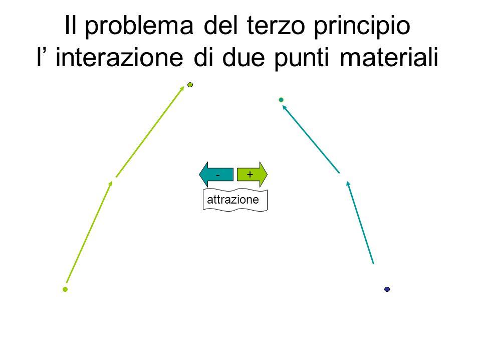 Esplicitamente il valore assoluto comune delle due quantita' di moto P p