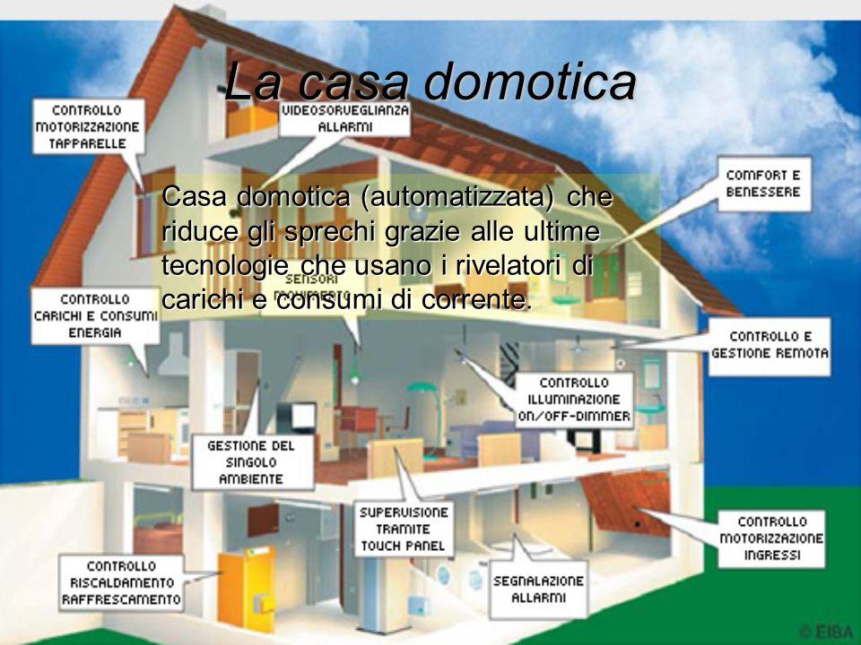 La casa domotica Casa domotica (automatizzata) che riduce gli sprechi grazie alle ultime tecnologie che usano i rivelatori di carichi e consumi di cor