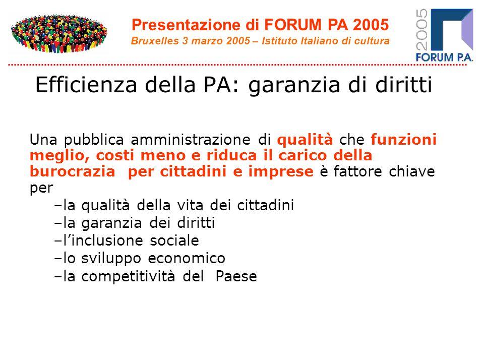 Presentazione di FORUM PA 2005 Bruxelles 3 marzo 2005 – Istituto Italiano di cultura L'efficienza della PA 1.