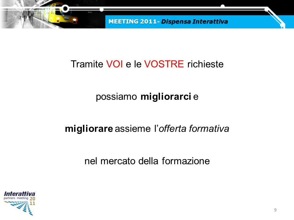 10 MEETING 2011- Dispensa Interattiva
