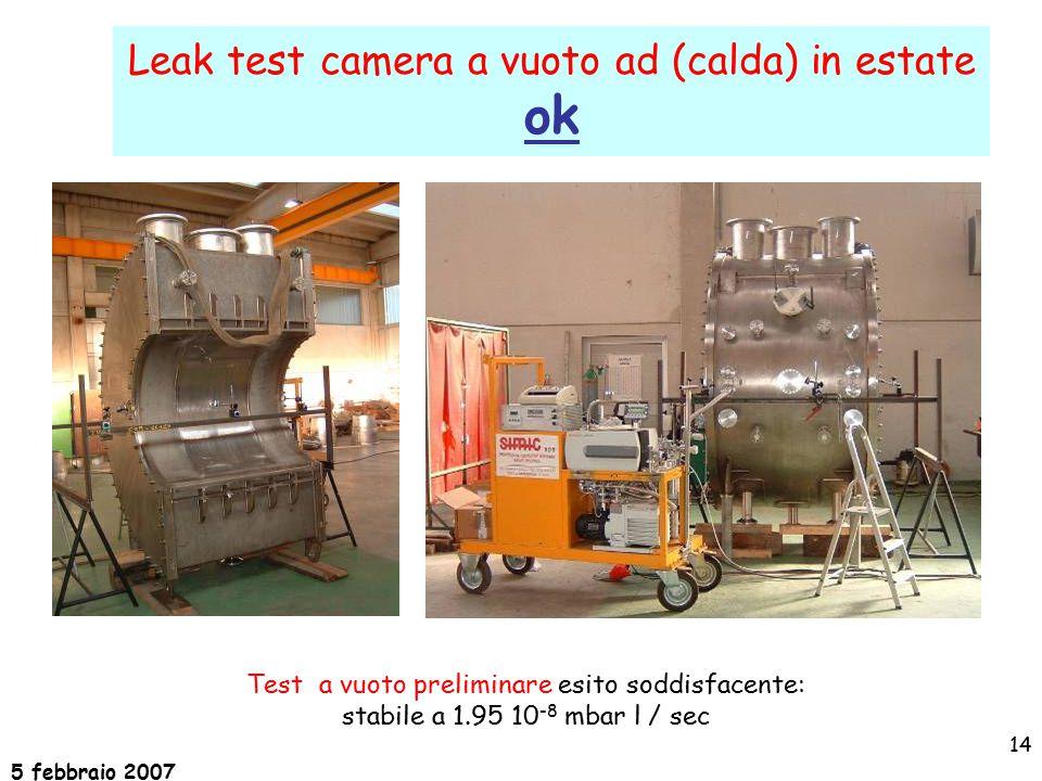 5 febbraio 2007 14 Test a vuoto preliminare esito soddisfacente: stabile a 1.95 10 -8 mbar l / sec Leak test camera a vuoto ad (calda) in estate ok