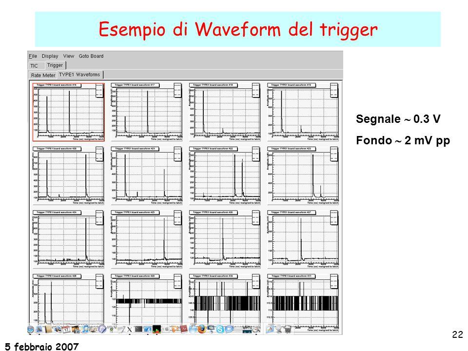 5 febbraio 2007 22 Esempio di Waveform del trigger Segnale  0.3 V Fondo  2 mV pp