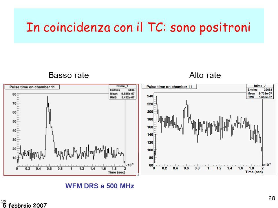 5 febbraio 2007 28 In coincidenza con il TC: sono positroni 28 Basso rateAlto rate WFM DRS a 500 MHz