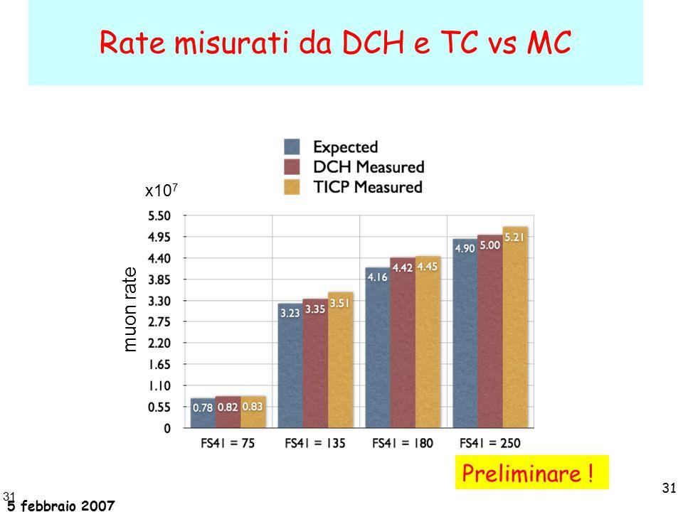 5 febbraio 2007 31 Rate misurati da DCH e TC vs MC x10 7 31 muon rate Preliminare !