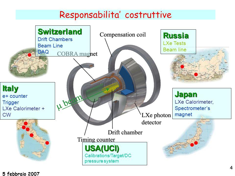 5 febbraio 2007 4 Responsabilita' costruttive Switzerland Drift Chambers Beam Line DAQ Japan LXe Calorimeter, Spectrometer's magnet Russia LXe Tests Beam line Italy e+ counter Trigger LXe Calorimeter + CW USA(UCI) Calibrations/Target/DC pressure system
