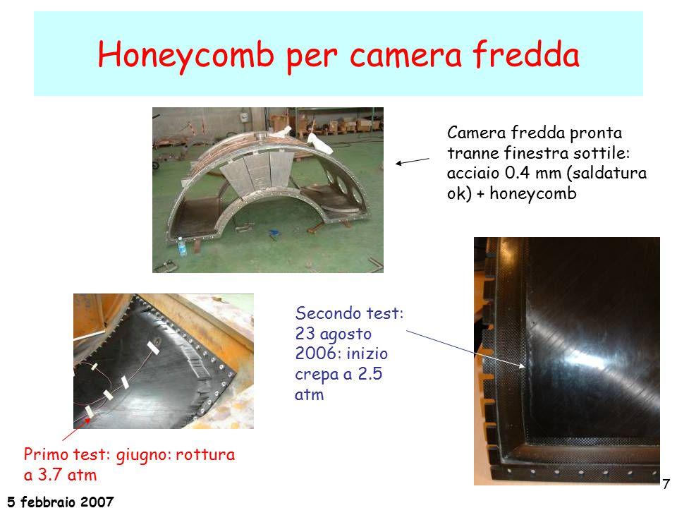5 febbraio 2007 7 Honeycomb per camera fredda Primo test: giugno: rottura a 3.7 atm Secondo test: 23 agosto 2006: inizio crepa a 2.5 atm Camera fredda pronta tranne finestra sottile: acciaio 0.4 mm (saldatura ok) + honeycomb