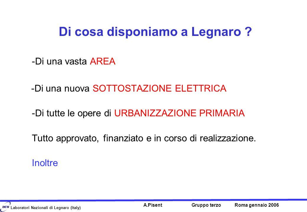 Laboratori Nazionali di Legnaro (Italy) A.Pisent Gruppo terzo Roma gennaio 2006 INOLTRE IL LABORATORIO DISPONE DI: -Il sistema di accelerazione PIAVE-ALPI, ottimo come post-acceleratore di SPES -La sorgente di SPES, fornita da LNS -Un RFQ in costruzione -Il sistema di RADIOFREQUENZA, fornito dal CERN -Il convertitore per la BNCT funzionante a livello di prototipo -SPES è supposto essere finanziato fino a 20 MeV, gli impegni con medici e biologi per la BNCT possono essere soddisfatti.