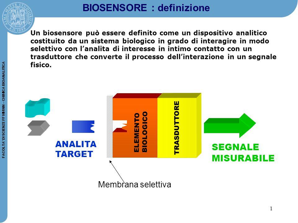 12 FACOLTA' DI SCIENZE FF MM NN – CHIMICA BIOANALITICA Potenziometria: tecnica nella quale si misura la differenza di potenziale tra due elettrodi ( elettrodo di riferimento e elettrodo indicatore) in condizioni di equilibrio Elettrodo di riferimento Elettrodo indicatore Risultato: Differenza di potenziale Processore di segnale Biosensori potenziometrici I corrente = 0