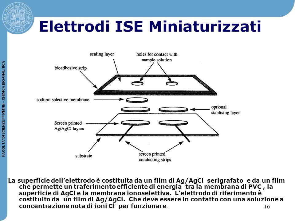 16 FACOLTA' DI SCIENZE FF MM NN – CHIMICA BIOANALITICA Elettrodi ISE Miniaturizzati La superficie dell'elettrodo è costituita da un film di Ag/AgCl serigrafato e da un film che permette un traferimento efficiente di energia tra la membrana di PVC, la superficie di AgCl e la membrana ionoselettiva.