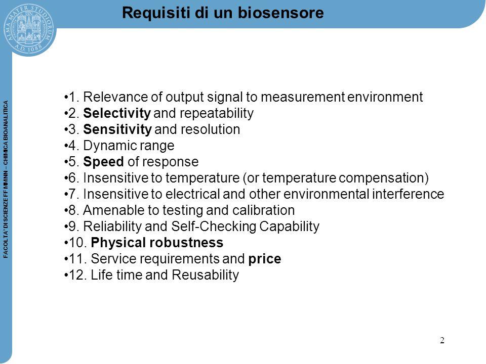 83 FACOLTA' DI SCIENZE FF MM NN – CHIMICA BIOANALITICA World Biosensor Market