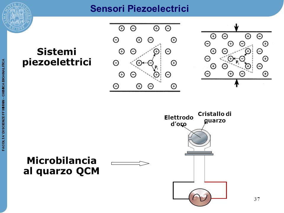 37 FACOLTA' DI SCIENZE FF MM NN – CHIMICA BIOANALITICA Sensori Piezoelectrici Microbilancia al quarzo QCM Sistemi piezoelettrici Cristallo di quarzo Elettrodo d'oro