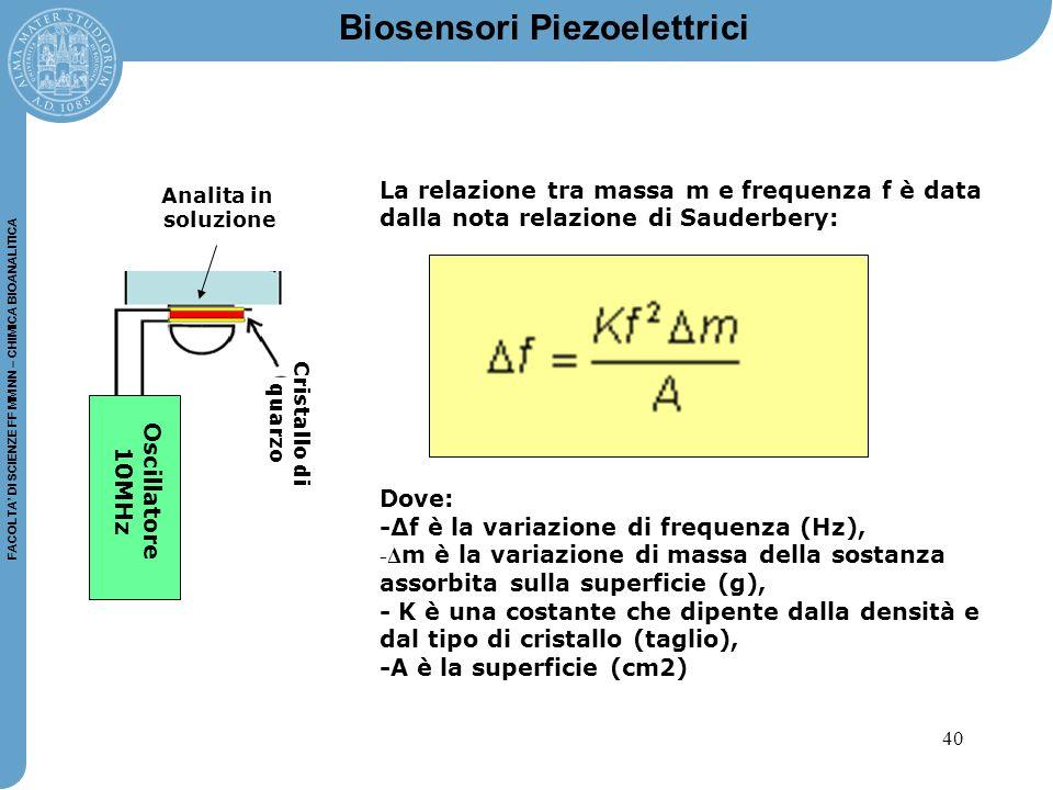 40 FACOLTA' DI SCIENZE FF MM NN – CHIMICA BIOANALITICA Biosensori Piezoelettrici La relazione tra massa m e frequenza f è data dalla nota relazione di Sauderbery: Dove: -Δf è la variazione di frequenza (Hz), -Δ m è la variazione di massa della sostanza assorbita sulla superficie (g), - K è una costante che dipente dalla densità e dal tipo di cristallo (taglio), -A è la superficie (cm2) Cristallo di quarzo Oscillatore 10MHz Analita in soluzione