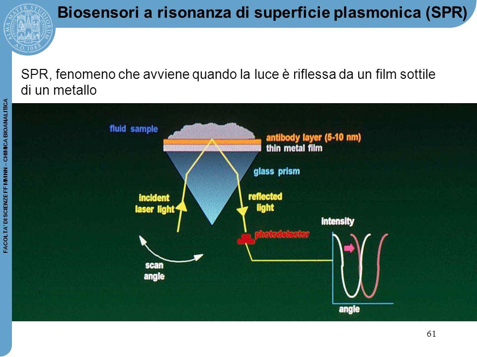 61 FACOLTA' DI SCIENZE FF MM NN – CHIMICA BIOANALITICA Biosensori a risonanza di superficie plasmonica (SPR) SPR, fenomeno che avviene quando la luce è riflessa da un film sottile di un metallo