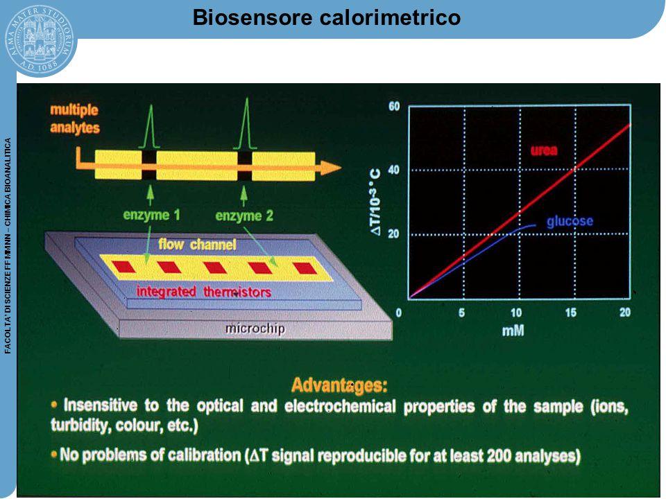 69 FACOLTA' DI SCIENZE FF MM NN – CHIMICA BIOANALITICA Biosensore calorimetrico